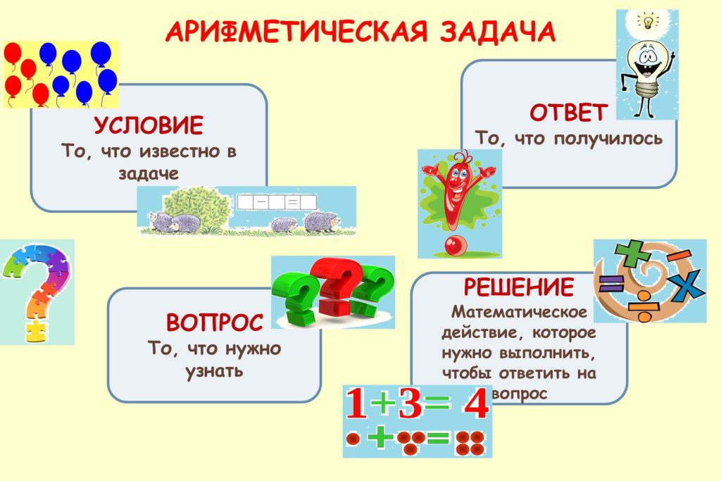 Схема_Состав задачи